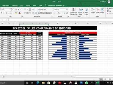 MS EXCEL COMPARATIVE SALES DASHBOARD