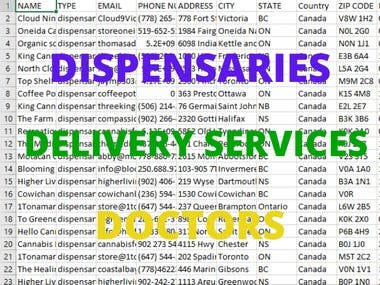 DISPENSARIES DELIVERY SERVICES LIST