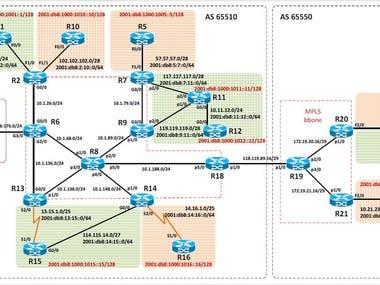 BGP&MPLS Lab