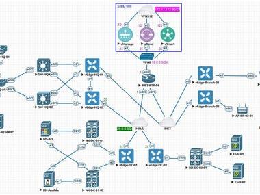 """EVE-NG """"Cisco SD-WAN Viptela"""" Lab"""