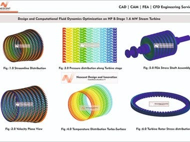 Design and Optimization 1.5-2 MW HP turbine