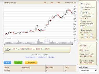 Yahoo API/Javascript  based virtual trading platform