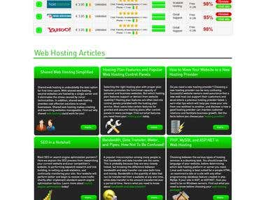 Web Hosting Review