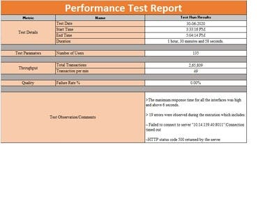 Performance Test of a Web Application