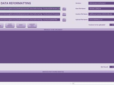 Automatic Data Reformatting (Contest Winning Entry)