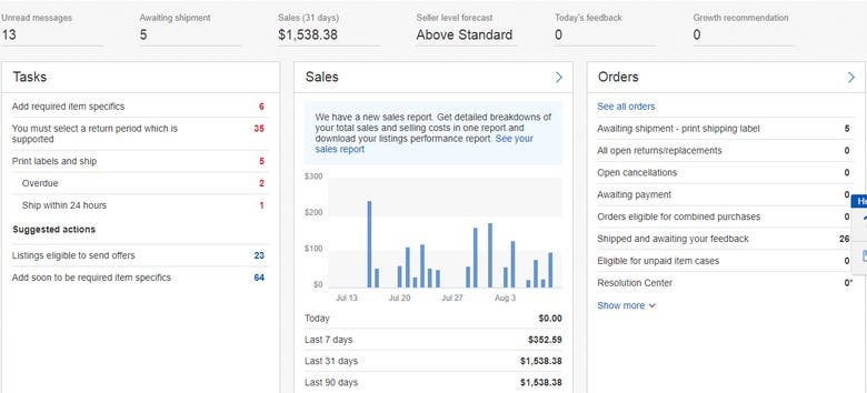 Overview Ebay Seller Hub Freelancer
