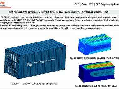 DNV STANDARD NO.2.7-1 OFFSHORE CONTAINERS