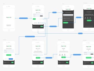 Plannnk.com - Mobile Application (iOS/Android)