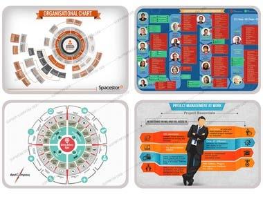 Organaizational infographic