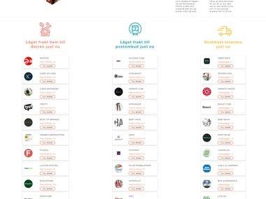 WiX Corvid Online Store Directory www.hemlevererat.se