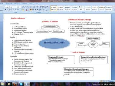 MS Word to PDF Convertion - Definition of Business Strategy