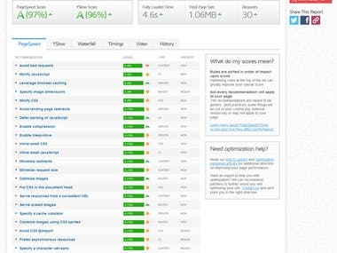 Improve page load speed of ecommerce website