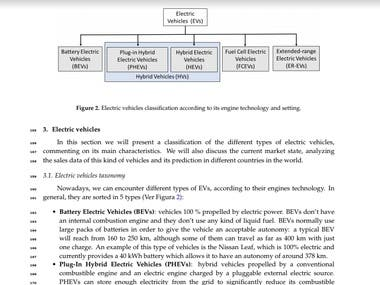 Article on Electric Vehicles