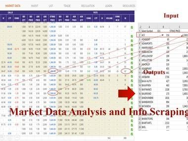 Marekt Data Scraping