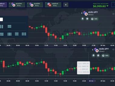 binary chart