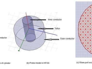 Coaxial probe model in HFSS