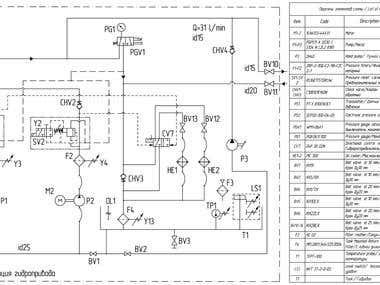 Power unit hydraulic diagram