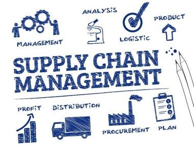 Supply management and operations - McDonalds