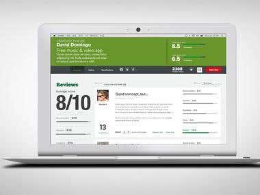 Sonar 2013 web