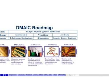 Six Sigma Integrated Application Maintenance's( BB Project)
