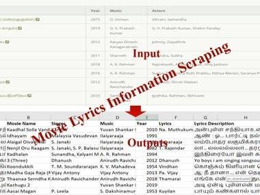 Lyrics Data Scraping