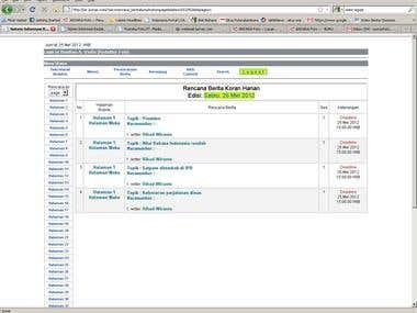 Sistem Informasi Redaksi (Editorial Information System)