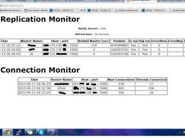 Replication system monitoring