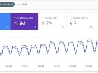 Google Search console Traffic of last 3 month