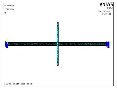 APDL Modal analysis