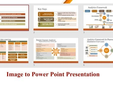 Image to PPT