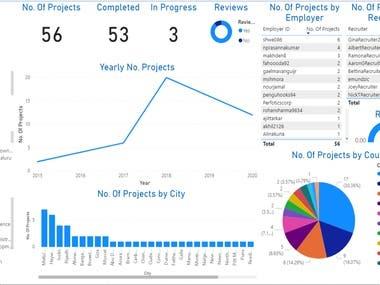 My Freelancer Projects - Power BI