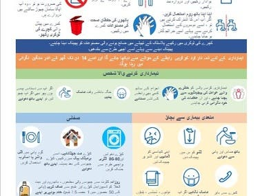 Spanish to Urdu Translation