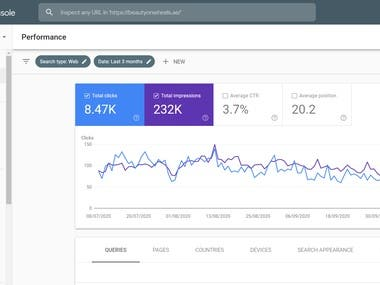 Search Console Ranking for beautionwheels.se