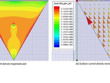 current density plot