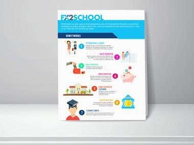 Infographic Brochure