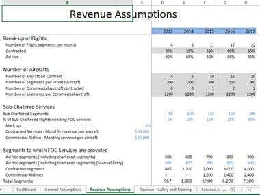 Revenue Assumptions