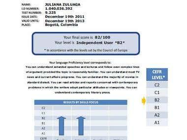 Berlitz Proficiency Test