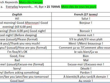 English-French conversation Guide Creation