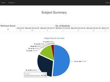 Result Analyzer