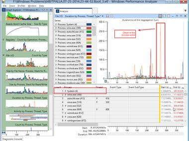 Screenshot of Windows Performance Toolkit