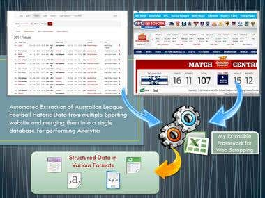 Sports Statistics Extraction from Multiple Sporting Webpages