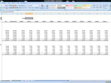 Budgeting for medium sized company.