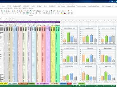 Excel Graphing of Survey Data