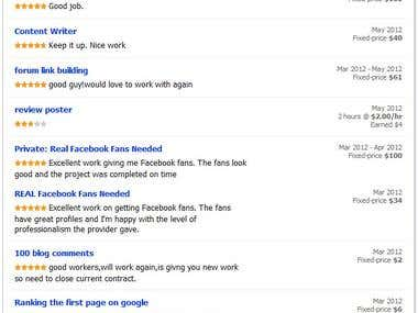 My oDesk Profile screenshot