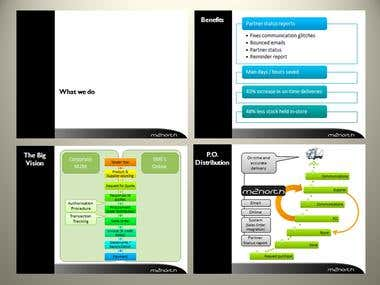 Powerpoint and design