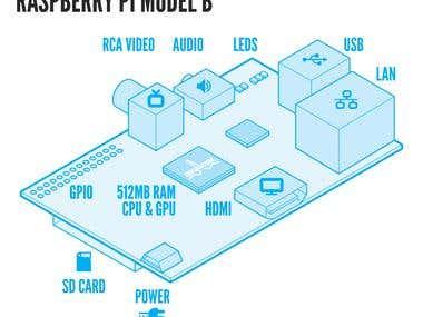 RPI development, arduino, schematic design, computer design