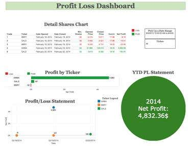 Simple Tableau Dashboard