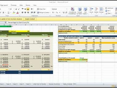 Business Analysis Project_Completed # 3