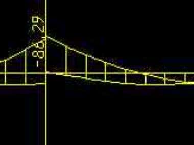 Small beam structural analysis in SAP
