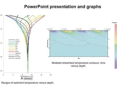 Graphs and plots